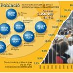 Poblacio_JOVES
