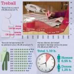 Treball_JOVES